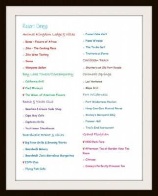 Food And Drink Bucket List