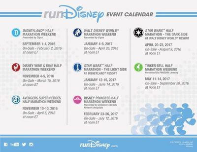 runDisney registration window
