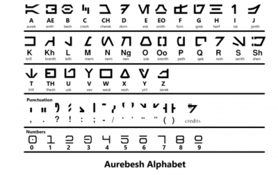 Galaxy's Edge Aurebesh Alphabet