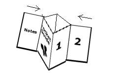 Pocket Guide Instructions