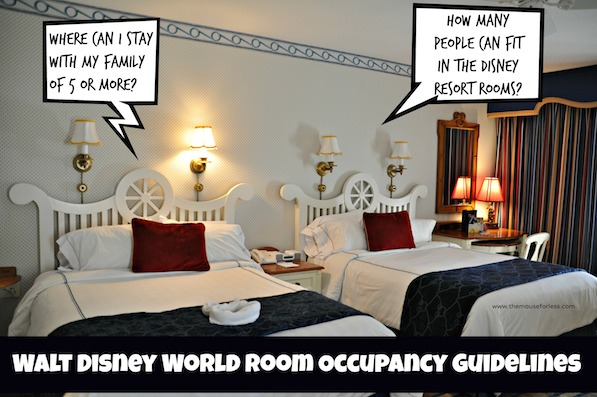 room occupancy