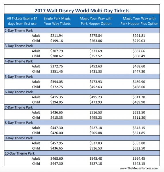 2017 WDW Ticket Prices