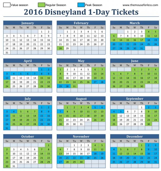 Disneyland 2016 One Day Ticket Chart