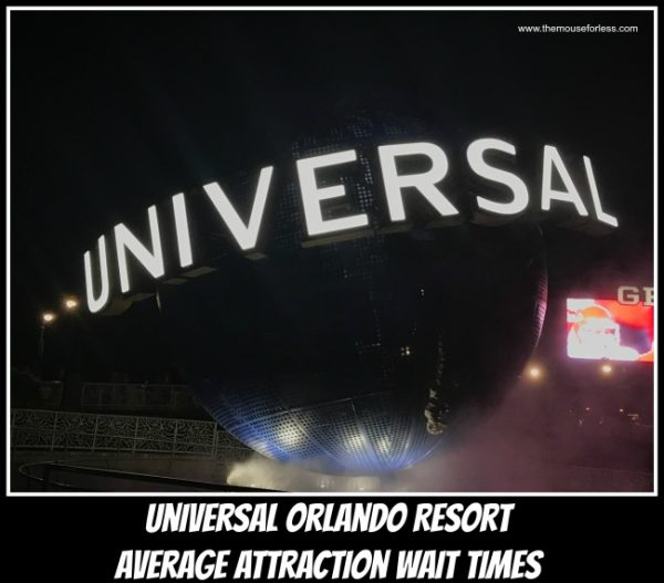 Universal Orlando Resort Average Attraction Wait Times