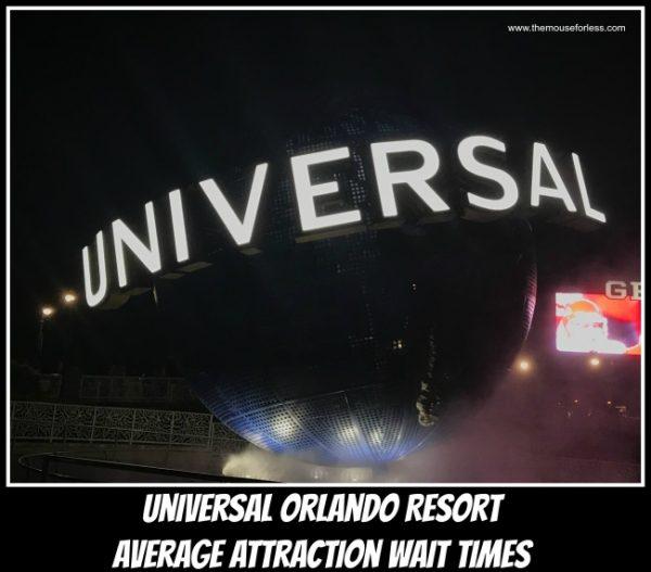 Universal Orlando Resort Average Attraction Wait Times