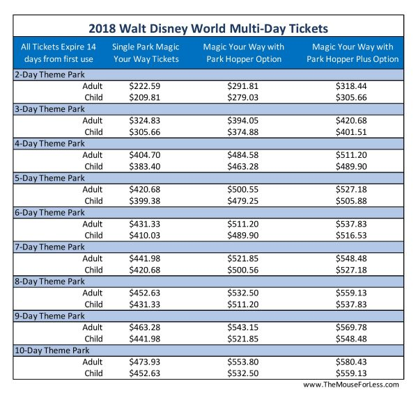 WDW Ticket Prices 2018