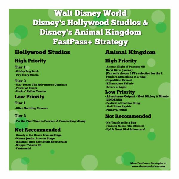 Disney S Animal Kingdom Fastpass Tips And Strategies Walt Disney