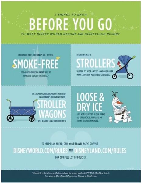 Know Before you Go to Walt Disney World or Disneyland