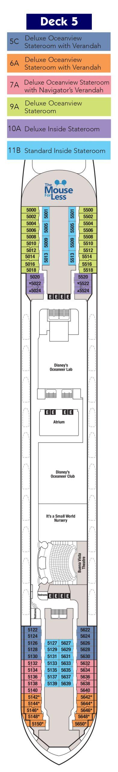 Disney Magic and Disney Wonder Deck 5 2022